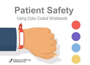 Patient Safety for Hospitals Using Color Coded Wristbands